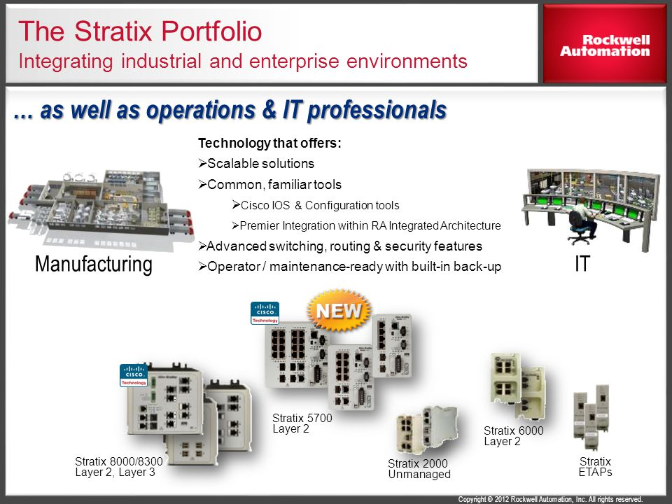The Stratix Portfolio Integrating industrial and enterprise environments