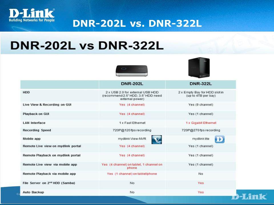 DNR-202L vs. DNR-322L
