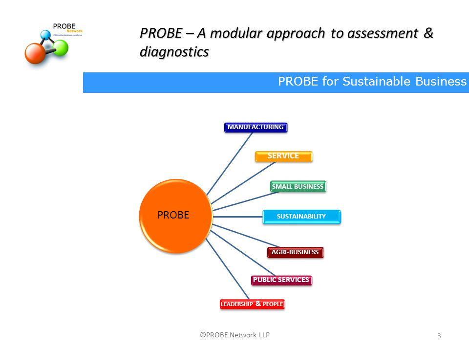 PROBE – A modular approach to assessment & diagnostics