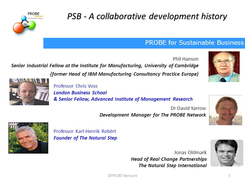 PSB - A collaborative development history