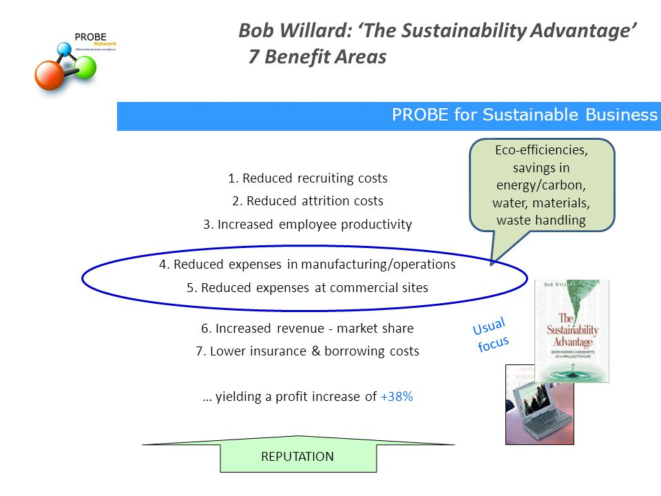 Bob Willard: 'The Sustainability Advantage' 7 Benefit Areas