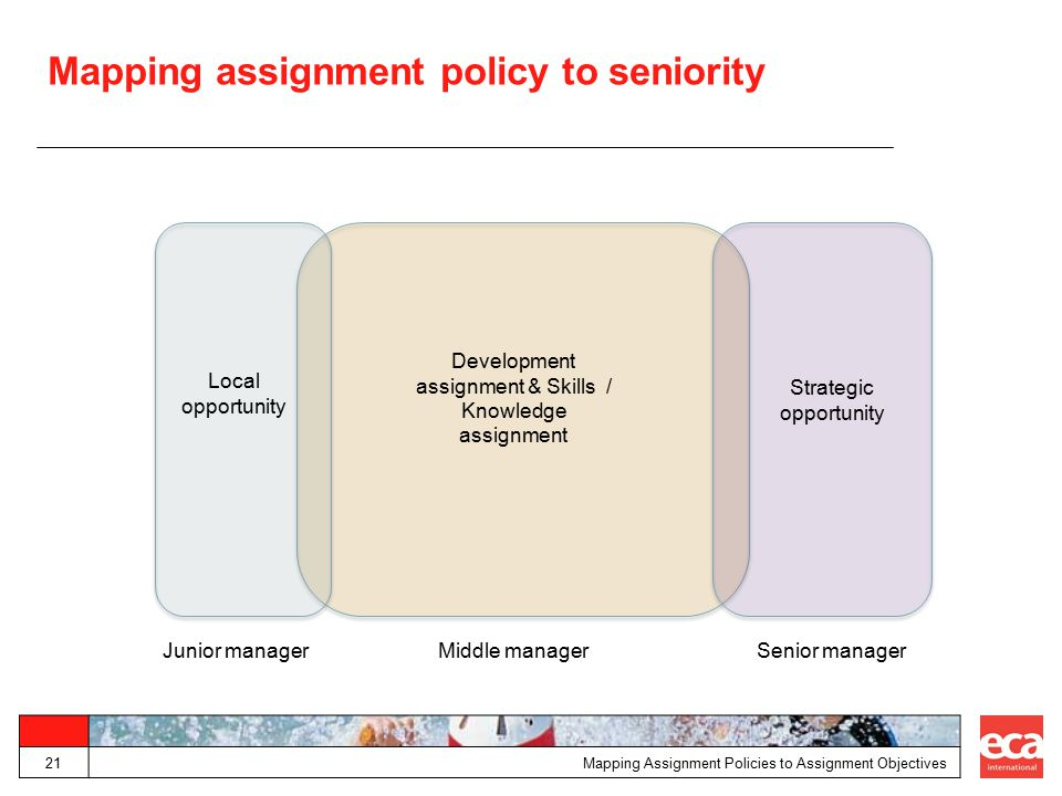 Mapping assignment policy to seniority