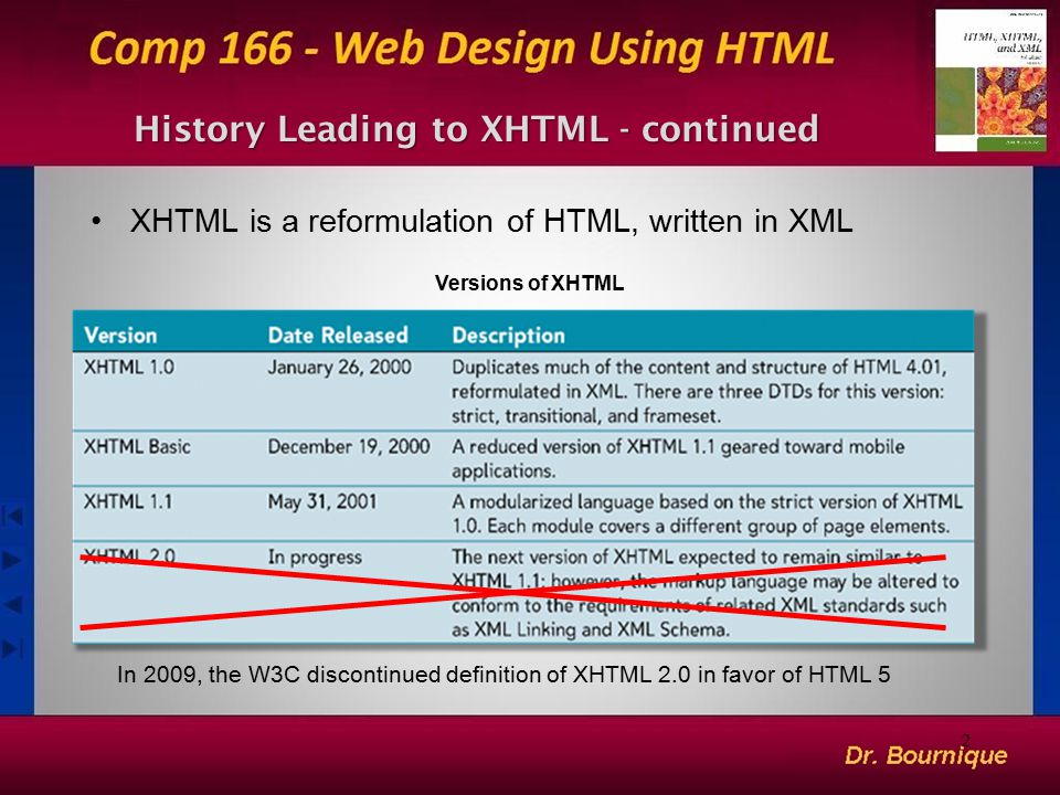 History Leading to XHTML - continued