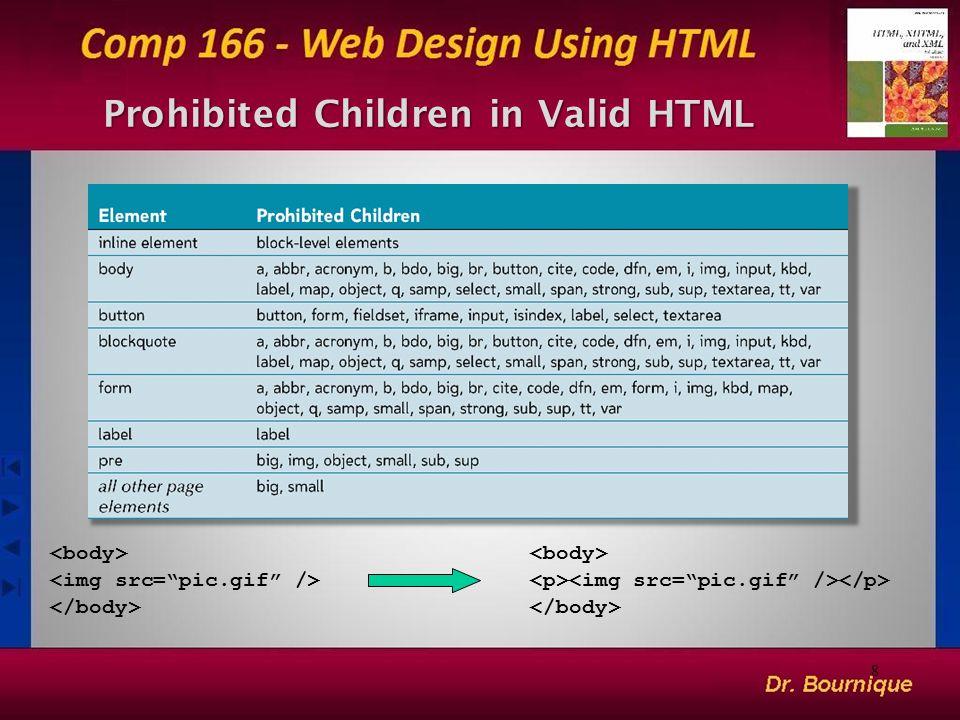 Prohibited Children in Valid HTML