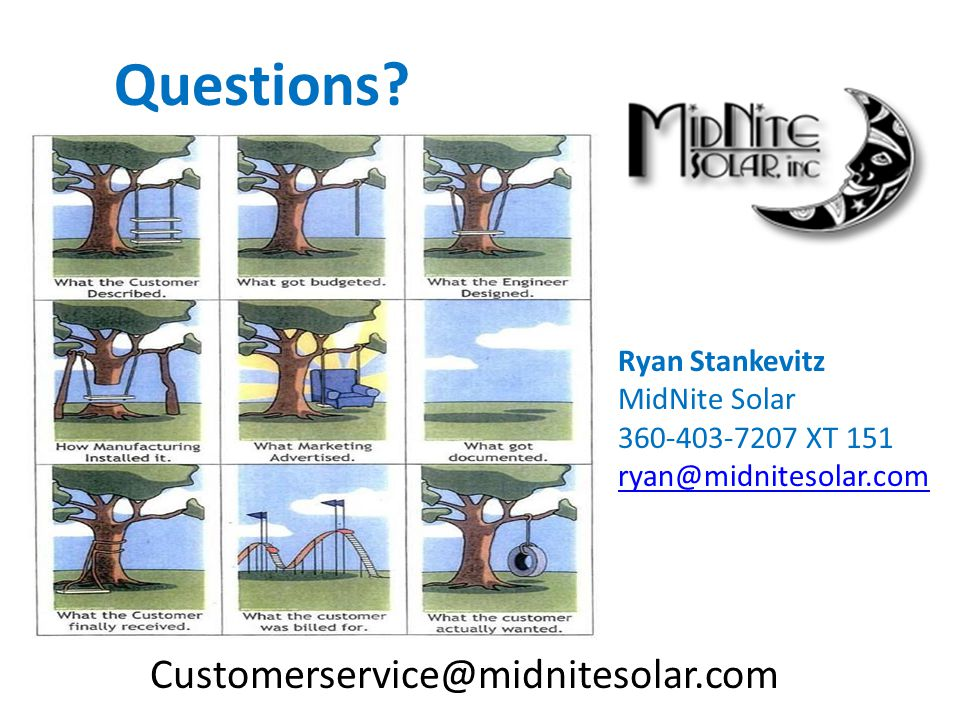 Questions Customerservice@midnitesolar.com Ryan Stankevitz