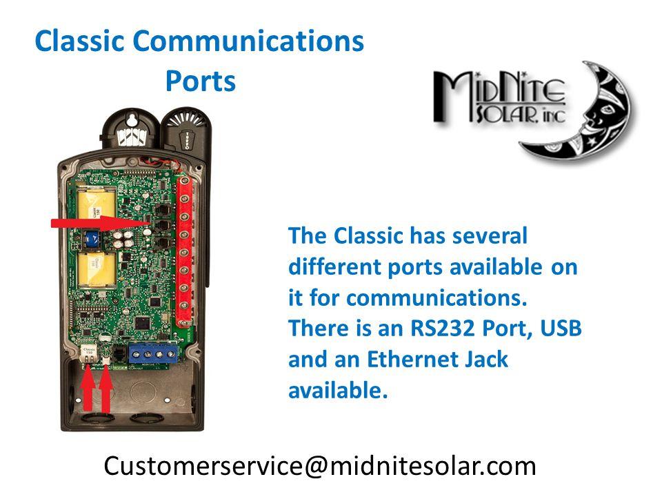 Classic Communications Ports