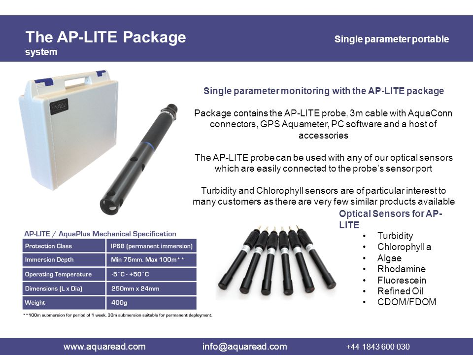 Single parameter monitoring with the AP-LITE package