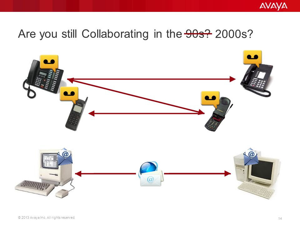 Are you still Collaborating in the 90s