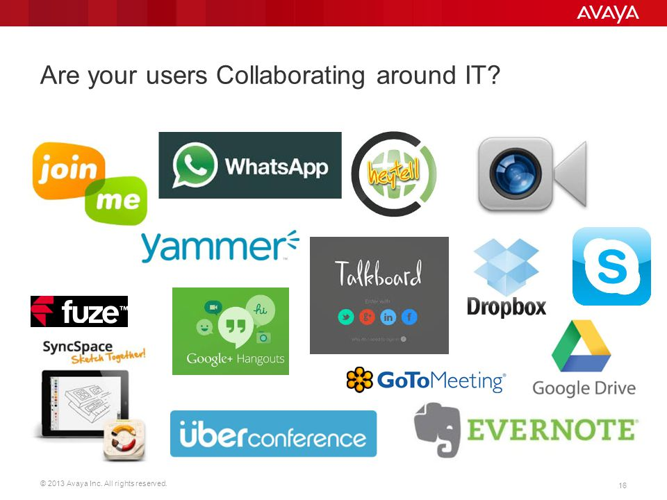 Are your users Collaborating around IT