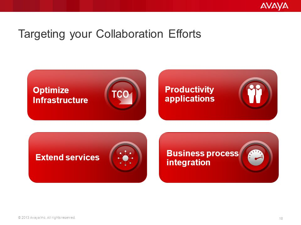 Targeting your Collaboration Efforts