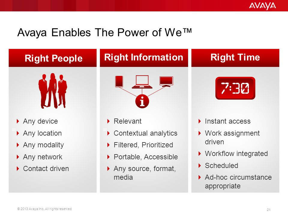 Avaya Enables The Power of We™