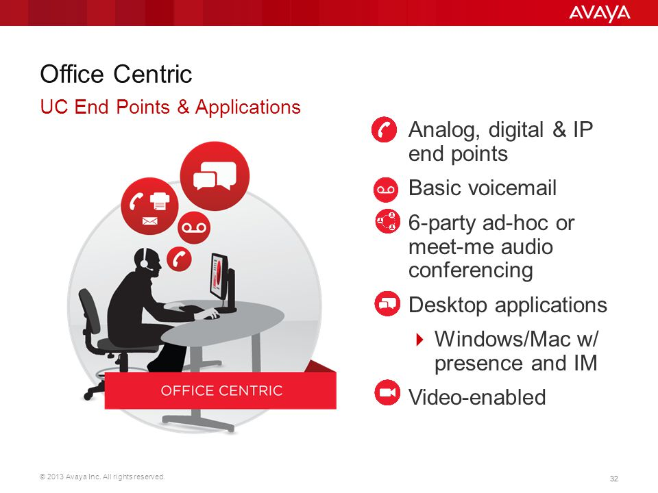 Office Centric Analog, digital & IP end points Basic voicemail