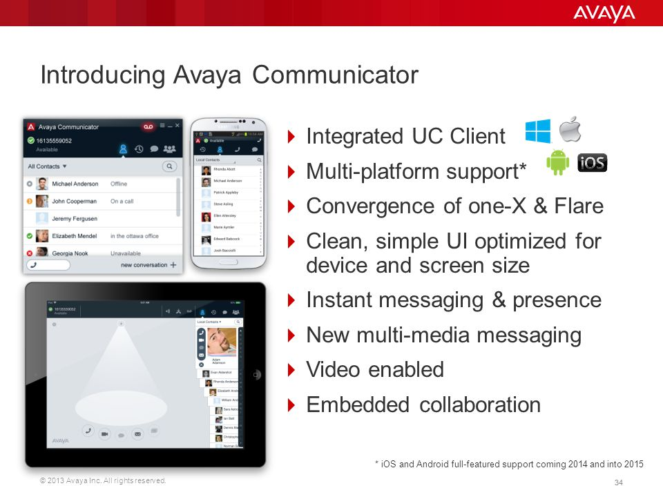 Introducing Avaya Communicator