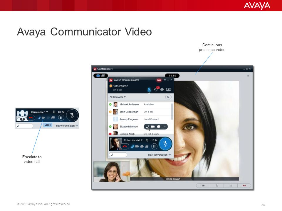 Avaya Communicator Video
