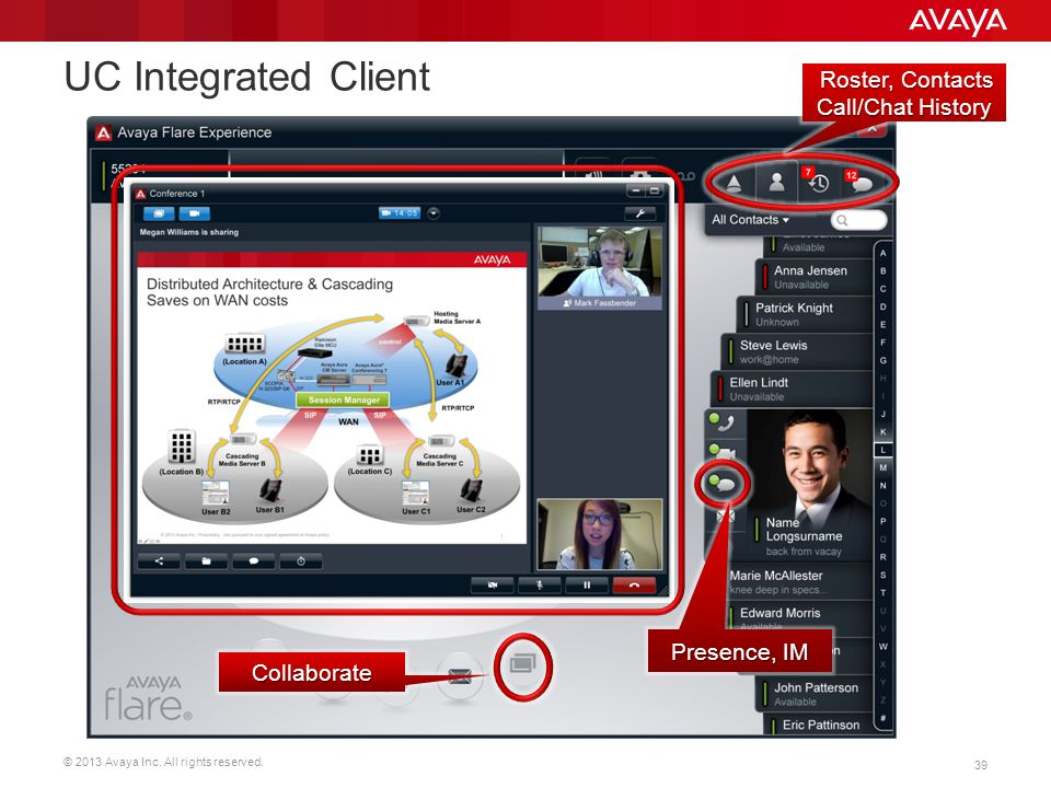 UC Integrated Client Roster, Contacts Call/Chat History Presence, IM