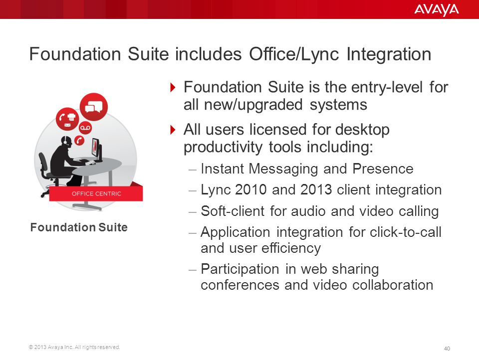 Foundation Suite includes Office/Lync Integration