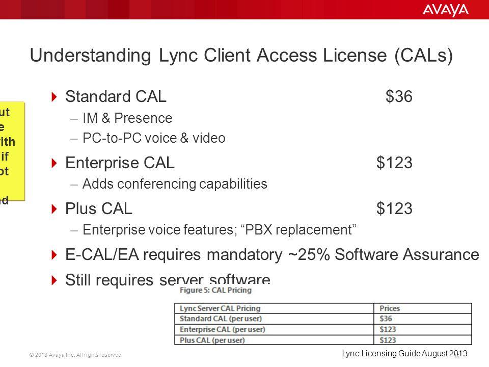 Understanding Lync Client Access License (CALs)