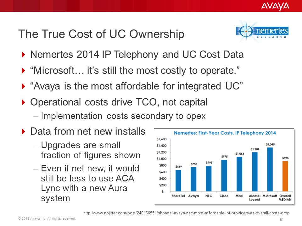 The True Cost of UC Ownership