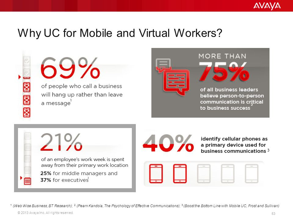 Why UC for Mobile and Virtual Workers