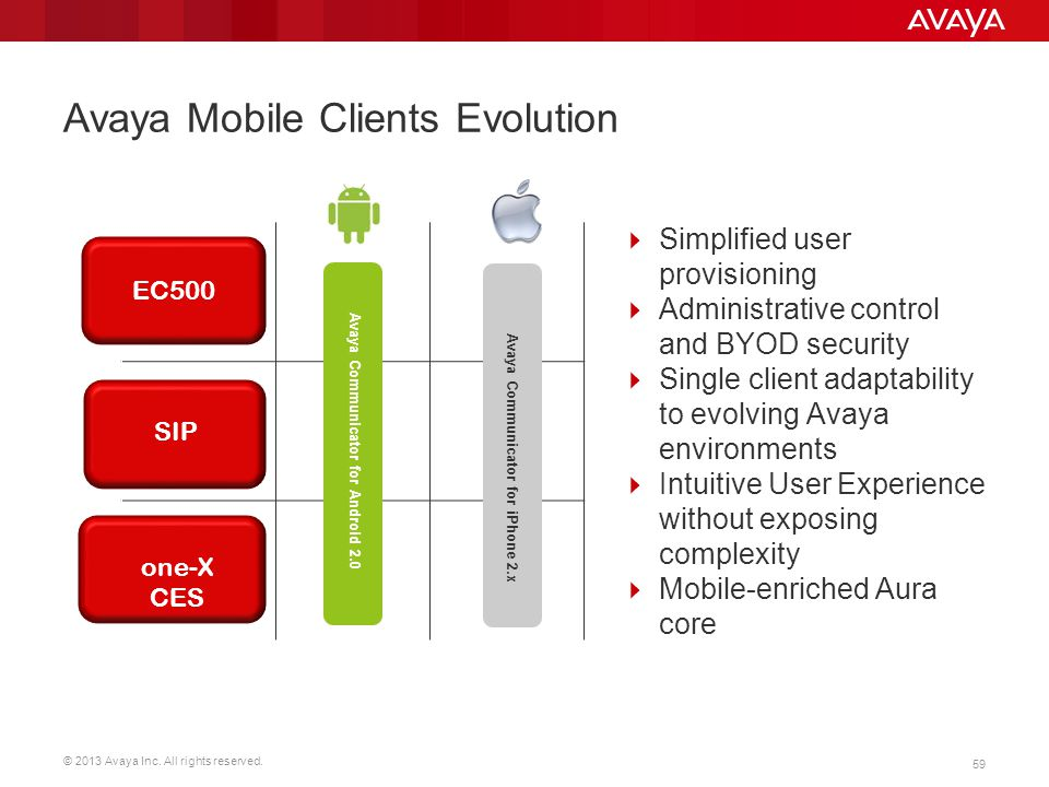 Avaya Mobile Clients Evolution