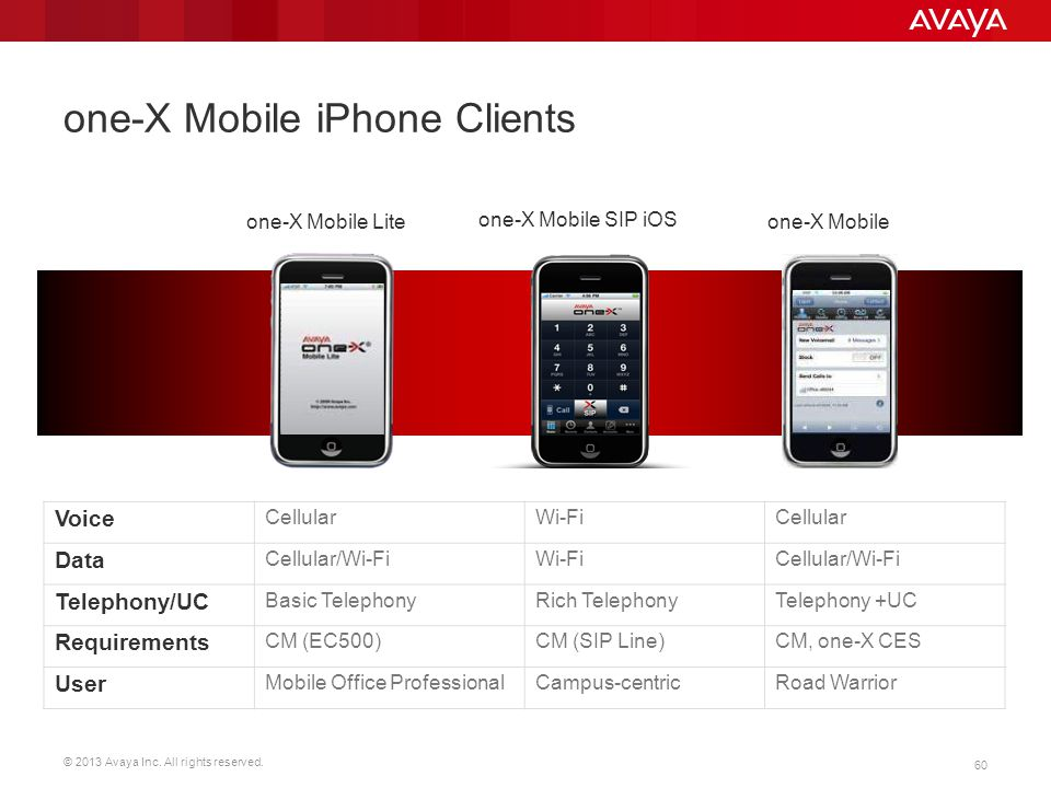 one-X Mobile iPhone Clients