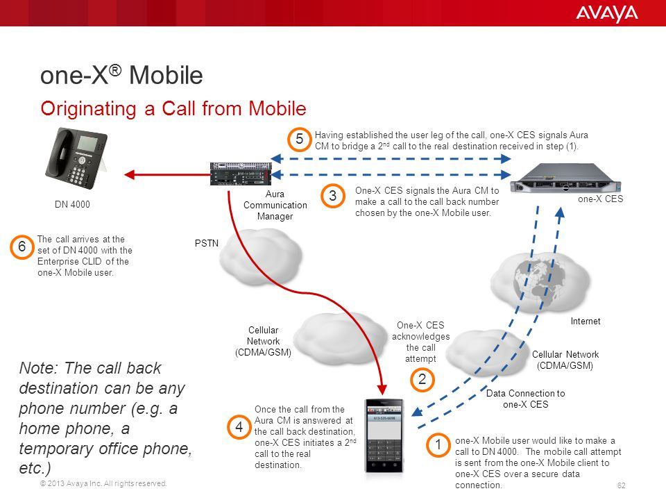 one-X® Mobile Originating a Call from Mobile