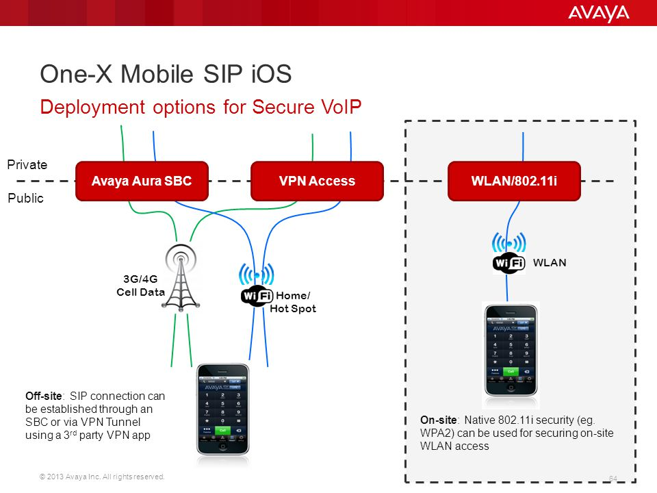 One-X Mobile SIP iOS Deployment options for Secure VoIP Private