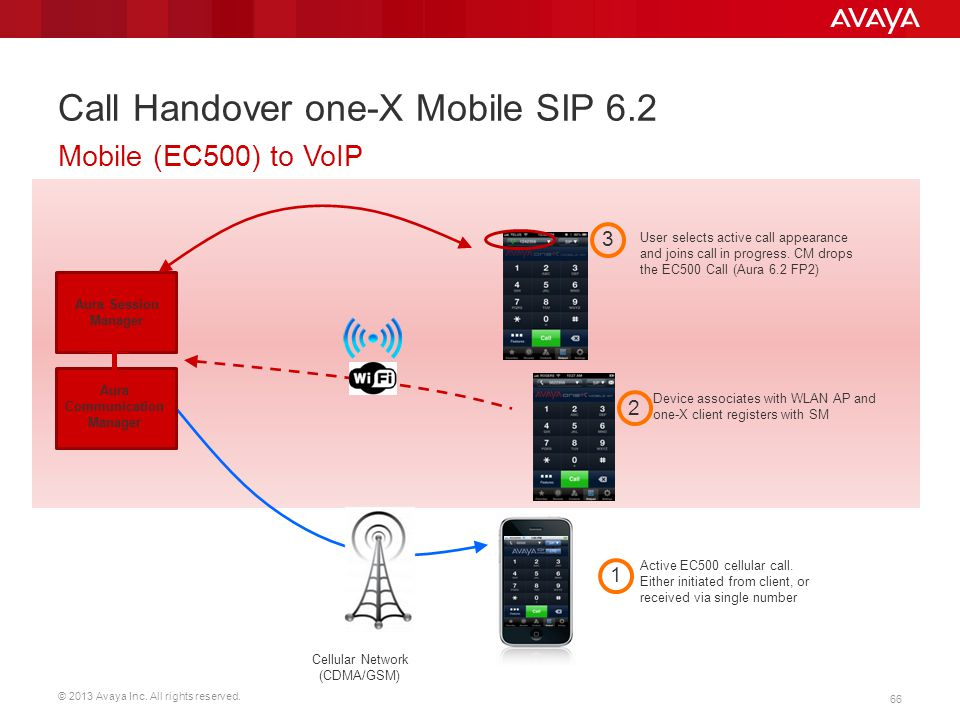 Call Handover one-X Mobile SIP 6.2