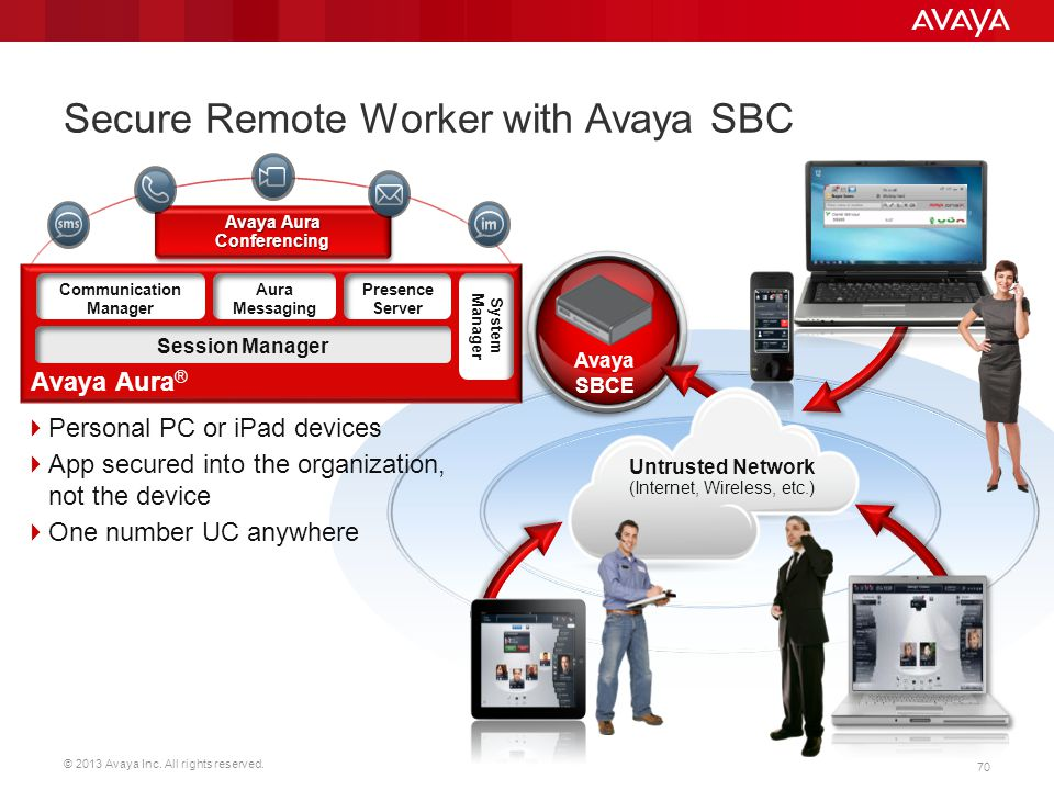 Secure Remote Worker with Avaya SBC