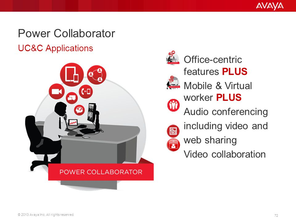 Power Collaborator Office-centric features PLUS
