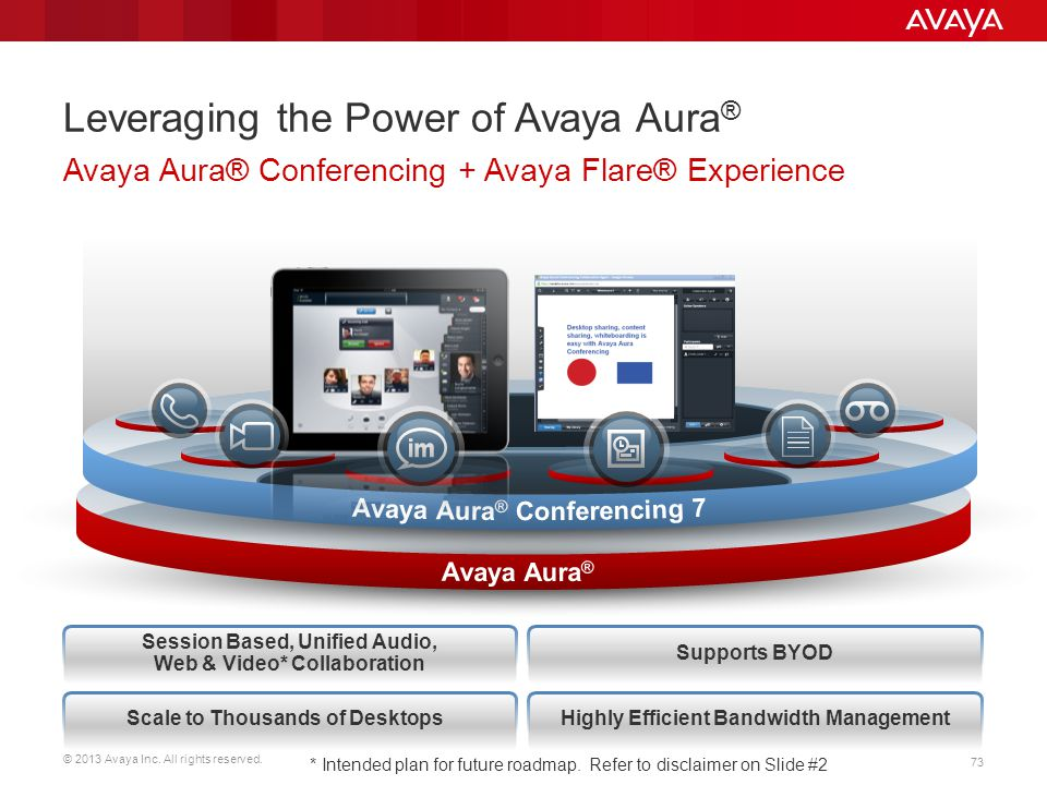 Leveraging the Power of Avaya Aura®