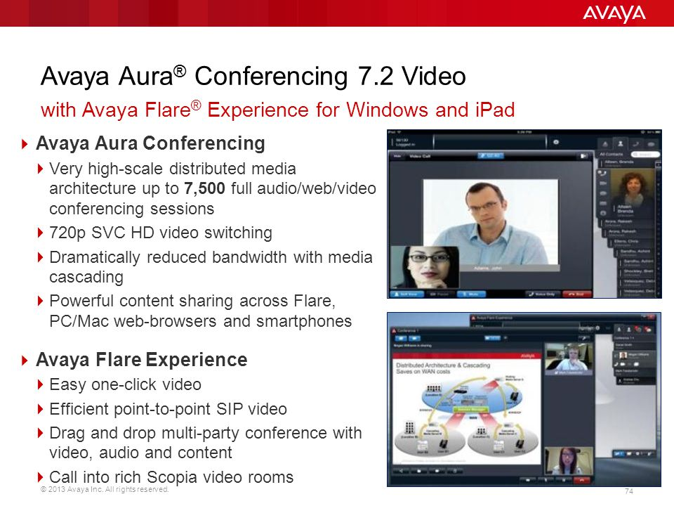 Avaya Aura® Conferencing 7.2 Video