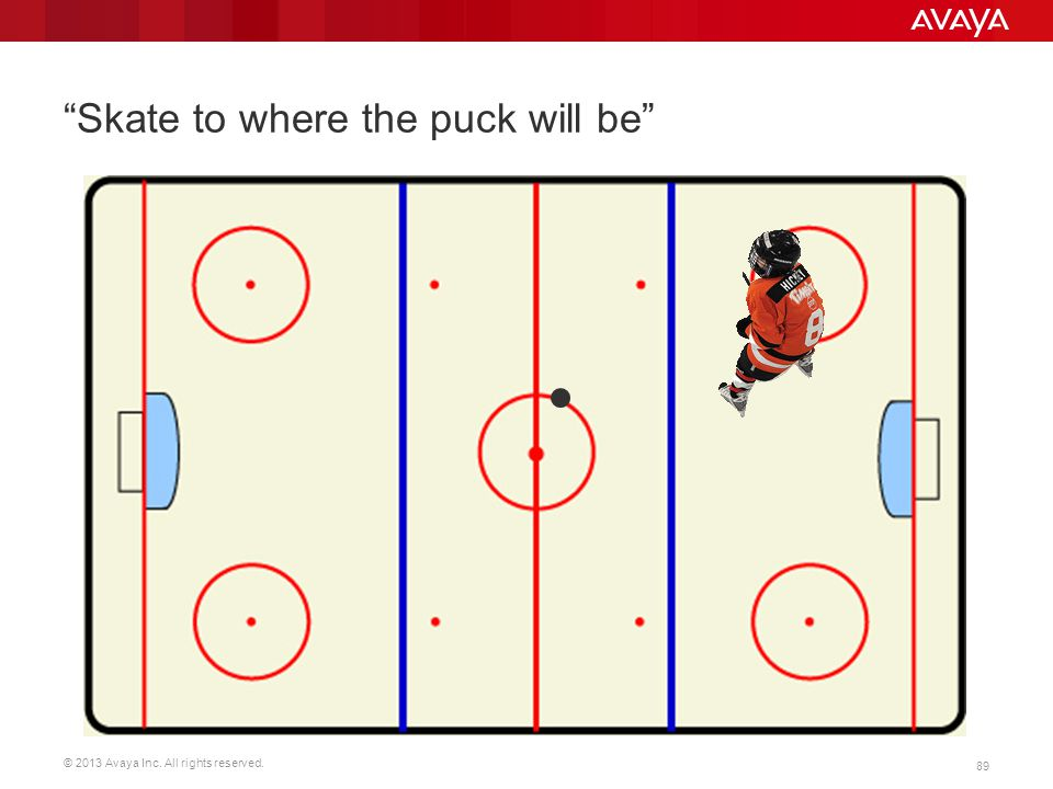 Skate to where the puck will be