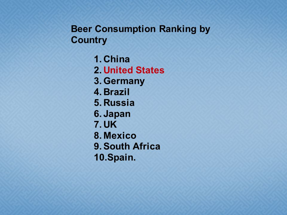 Beer Consumption Ranking by Country