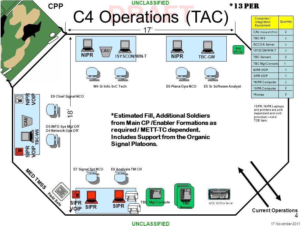 C4 Operations (TAC) CPP *13 PER 18' 17' 18'