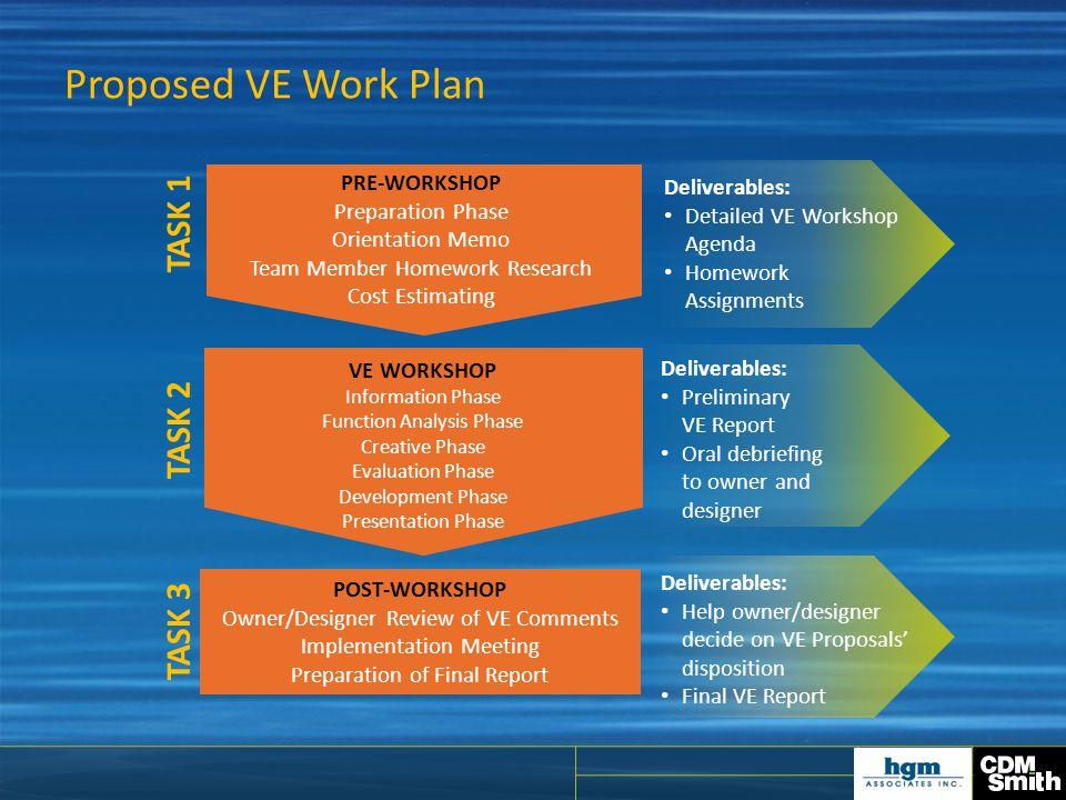 Proposed VE Work Plan TASK 1 TASK 2 TASK 3 PRE-WORKSHOP Deliverables: