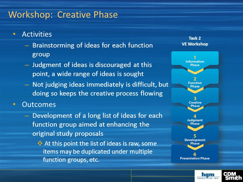 Workshop: Creative Phase