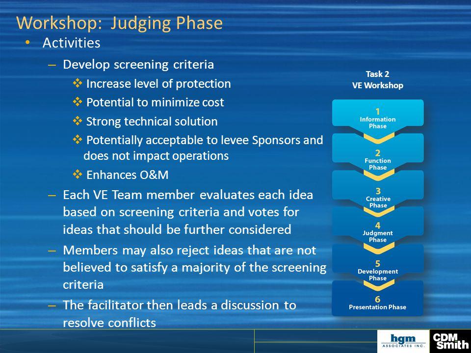 Workshop: Judging Phase