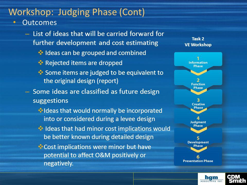Workshop: Judging Phase (Cont)