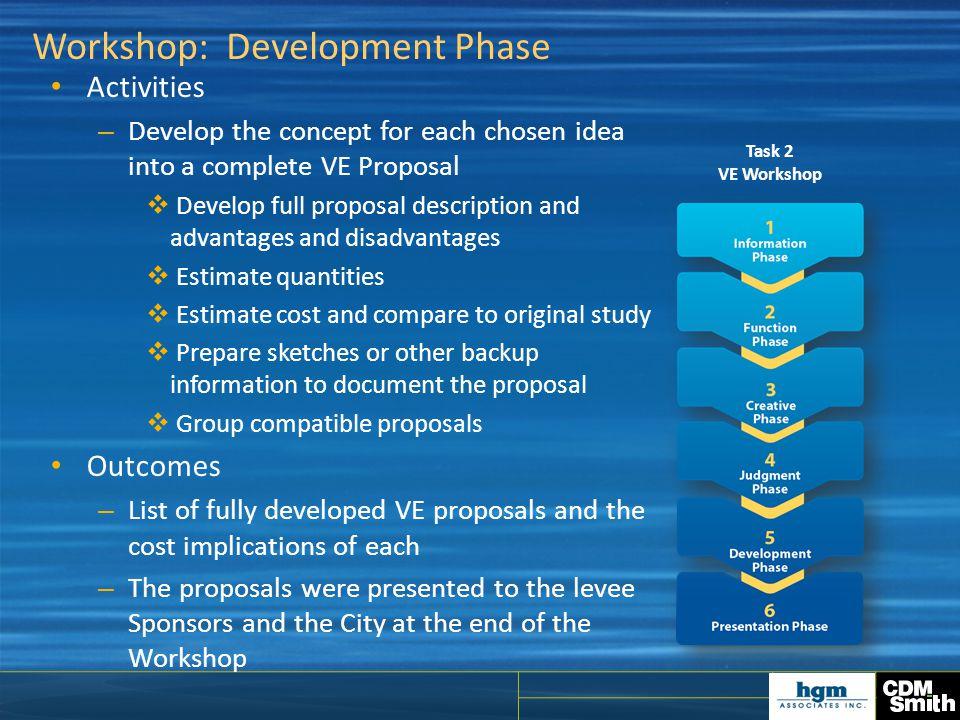 Workshop: Development Phase
