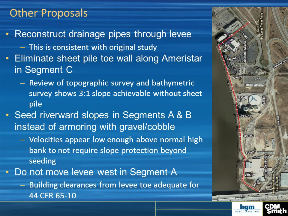 Other Proposals Reconstruct drainage pipes through levee