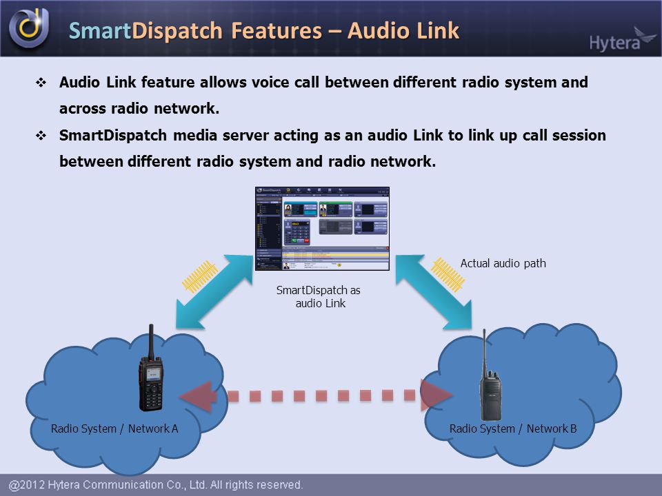 SmartDispatch Features – Audio Link
