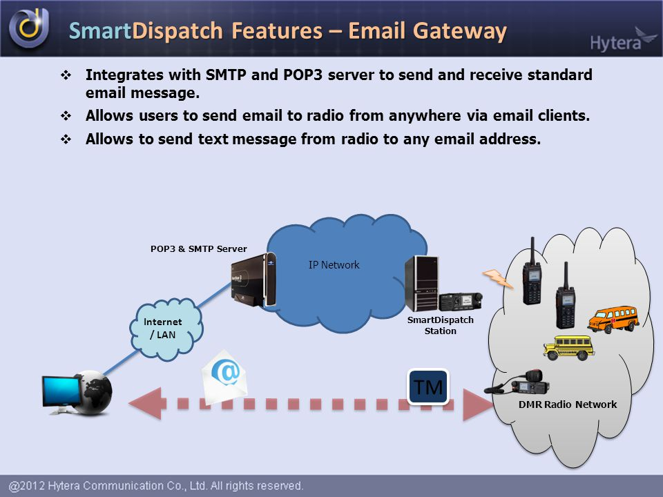SmartDispatch Features – Email Gateway