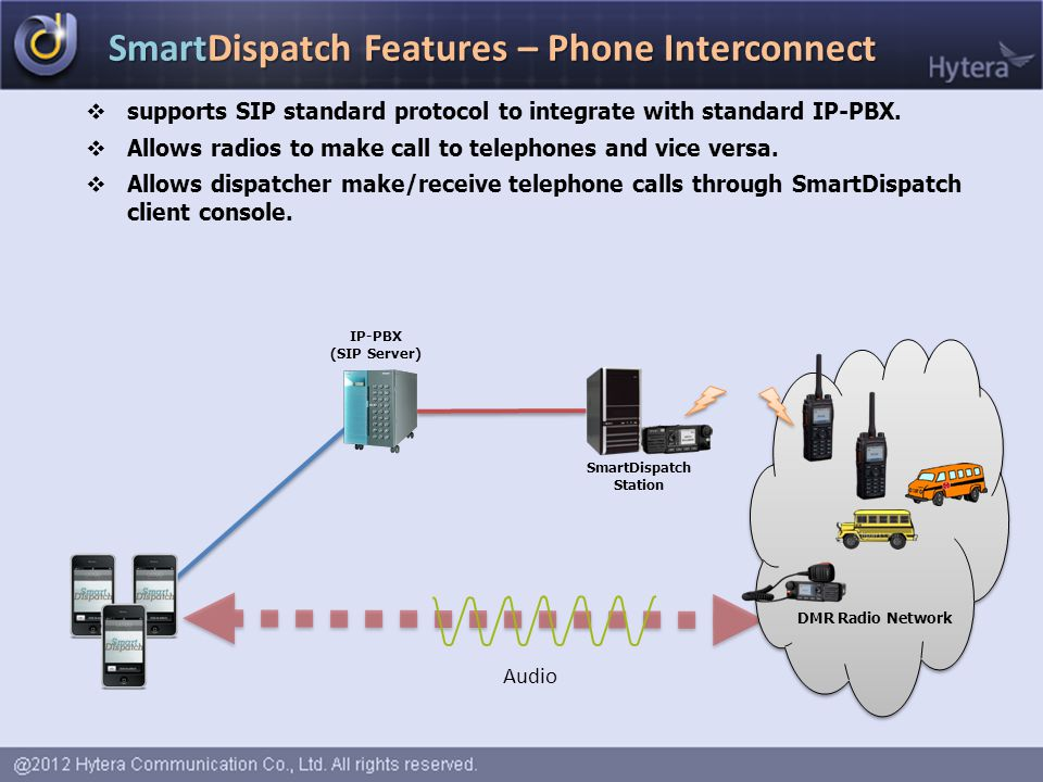 SmartDispatch Features – Phone Interconnect
