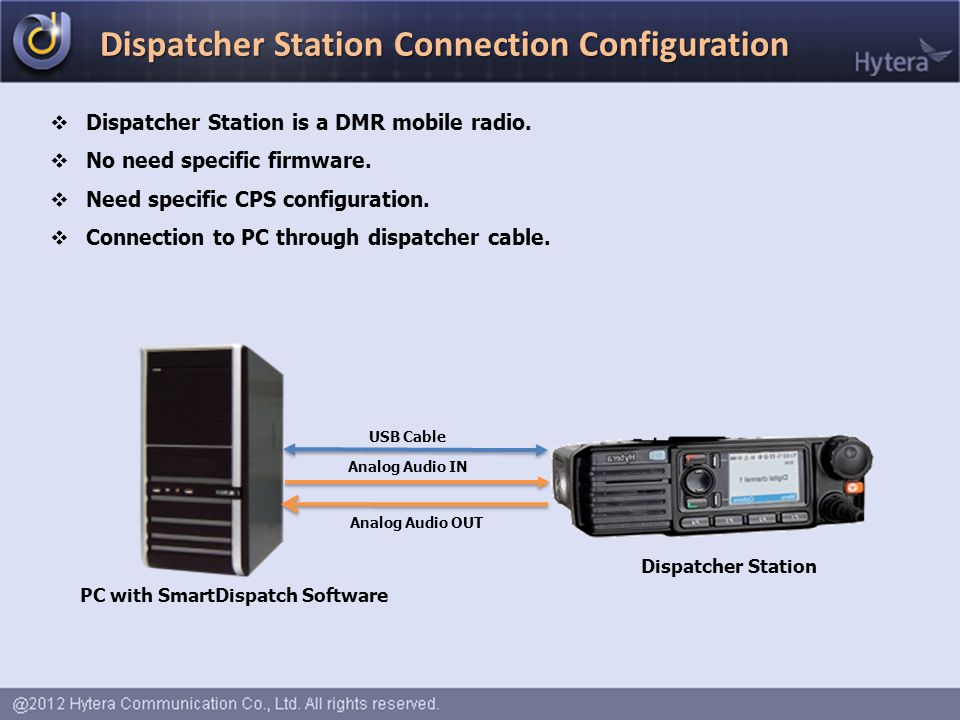 PC with SmartDispatch Software