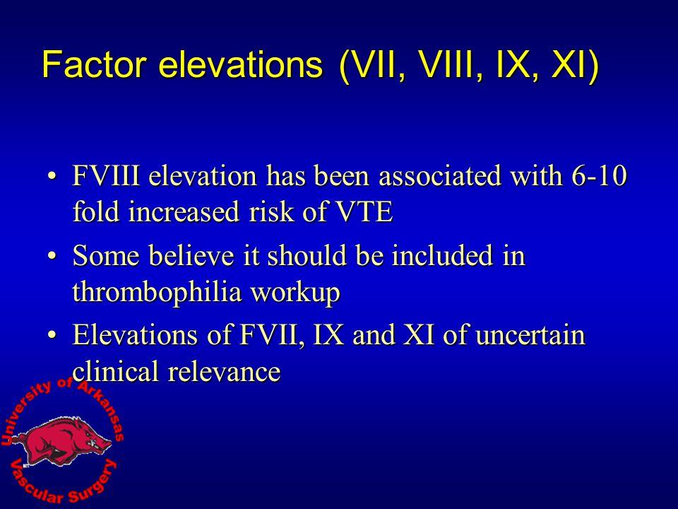 Factor elevations (VII, VIII, IX, XI)