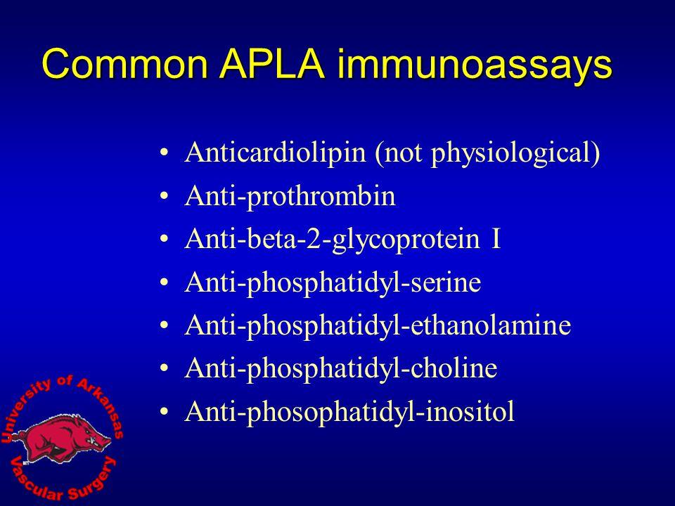 Common APLA immunoassays