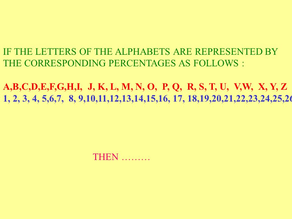 IF THE LETTERS OF THE ALPHABETS ARE REPRESENTED BY