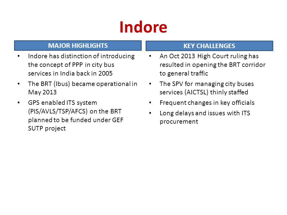 Indore MAJOR HIGHLIGHTS KEY CHALLENGES