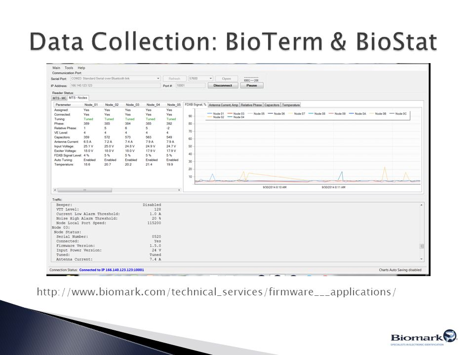 Data Collection: BioTerm & BioStat